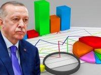 Hürriyet Genel Yayın Yönetmeni Ahmet Hakan, AKP'nin oylarının düştüğünü söyledi