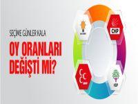 Türkiye'nin seçimi.. Son 3 gün kala bomba anket!