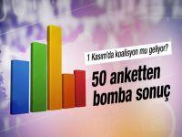 Türkiye'de 1 Kasım'da koalisyon geliyor...