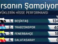 Beşiktaş hisseleri uçuşa geçti