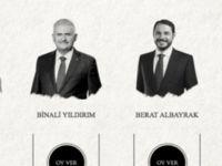 AKP'nin 22 Mayıs kongresi için site kuruldu: Yeni başbakan kim olsun?