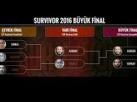 Survivor bu akşam yayınlanacak mı?