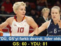 YDÜ, Galatasaray'ı ikiye katladı