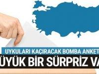 Piar Araştırma: AKP oylarında şok düşüş