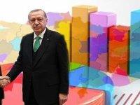 MAK Danışmanlık: AKP tabanında koalisyona hoş bakılmıyor, 'tek adamlık' kaygısı var