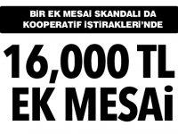 Alacaklıları Kooperatif İştirakleri'nin başındaki Tosunoğlu'na dava açıyor