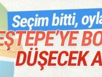Son anketten Cumhurbaşkanı Erdoğan'a kötü haber