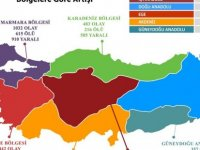 Şiddet Haritası ( Yüzde 69 artış)