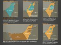 Filistin pes etmiyor