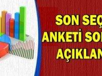 Türkiye'de İlk Genel Seçim Anketinde Dikkat Çeken Sonuçlar