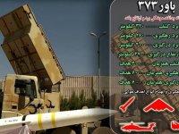 İran kendi ürettiği hava savunma sistemini tanıttı