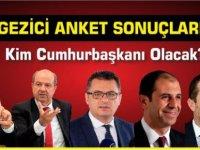 UBP'li Nazım Çavuşoğlu 'Gezici Anketi'nin, 'UBP'nin anketi'