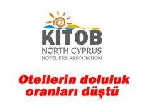 KITOB'a üye otellerin doluluk oranları düştü