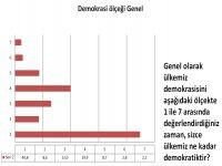 Siyasal Eğilimler Anketi yayınlandı