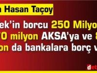 Kıb-Tek'in borcu 250 Milyon TL. 170 milyon AKSA'ya ve 80 milyon da bankalara borç var…