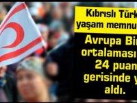 Araştırma: Kıbrıslı Türklerin yaşam memnuniyeti,  Avrupa Birliği ortalamasının 24 puan  gerisinde yer aldı.