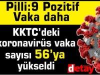 9 Pozitif Vaka daha KKTC'deki koronavirüs vaka sayısı 56'ya yükseldi