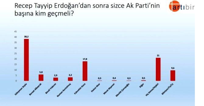 1596702623839-ak-parti-secmenine-soruldu-cumhurbaskani-erdogan-13482442-3699-mjpg.jpg