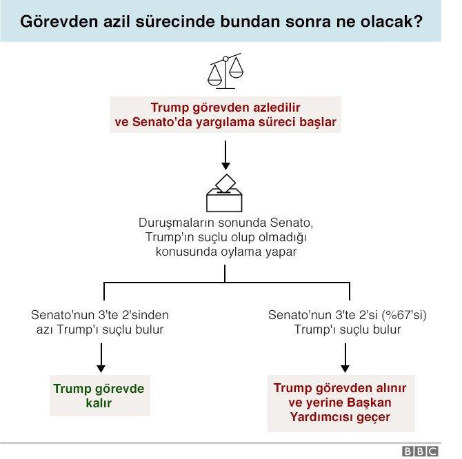 _110230358_trump_impeachment_turkish_640-nc.png