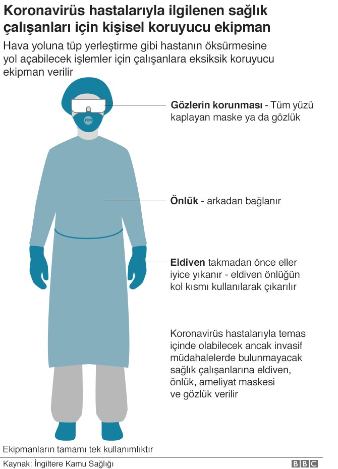 _111859359_personal_protective_equipment_v3_turkish_640-nc.png