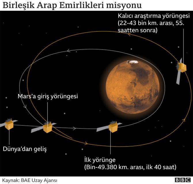 _116876300_uae_mars_mission_turkish_6402x640-nc.png