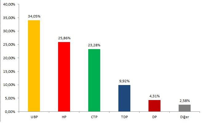 anket_grafik.png