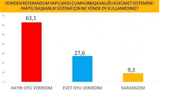 cumhurbaskanligi-secimi-anketi-imamoglu-erdogan-i-geride-birakti-737629-1.jpg