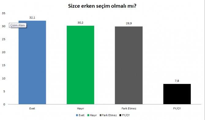erken_secim_olmali_mi.png