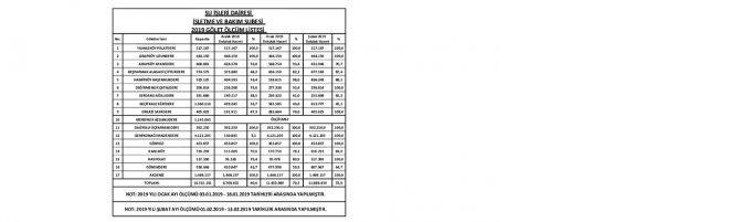 goletlerde-doluluk-orani-artti1-455x201.jpg