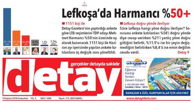 harmanci_detay.png
