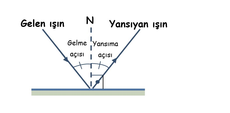 isik-ayna.png