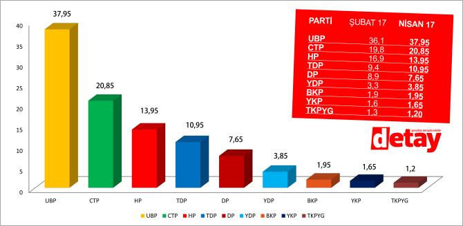 oylar-001.png