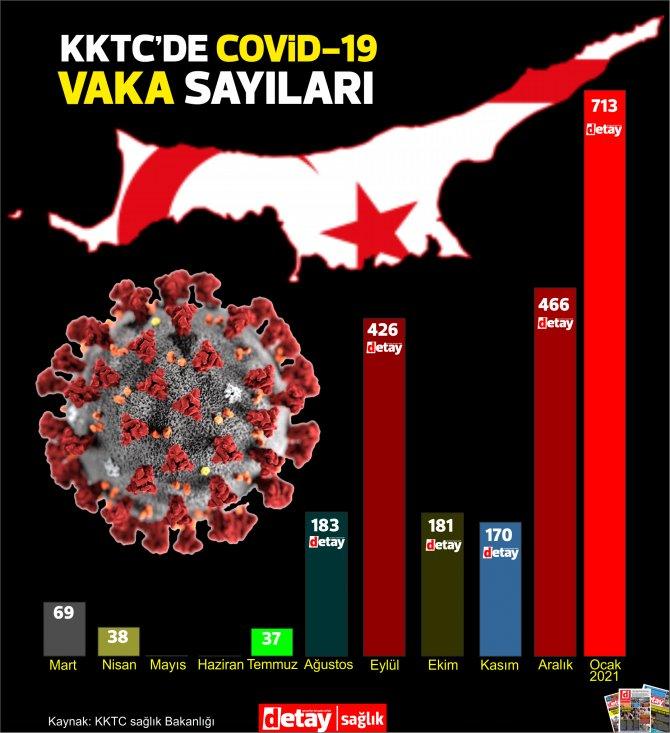 vaka_sayilari.png