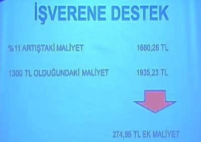 123015-turkiyede-asgari-ucret-1300-tl-oldu-2